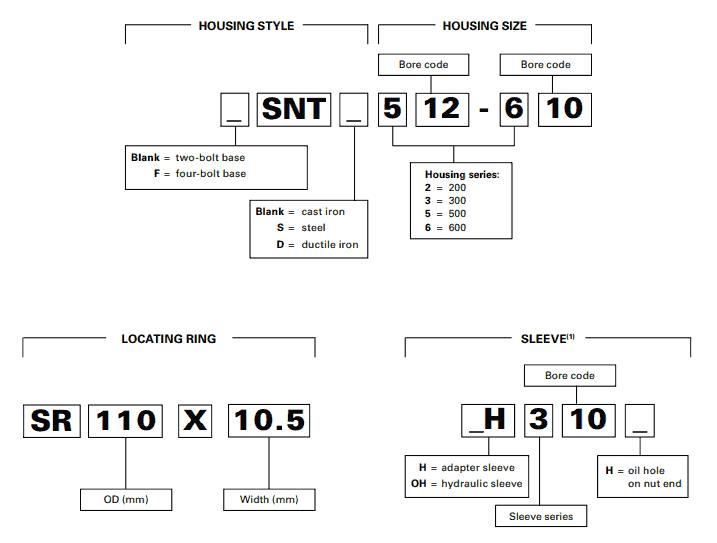 Nomenclatura blocchetti sferici SNK TIMKEN SNT
