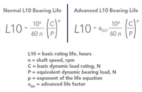 formula l10 cuscinetti
