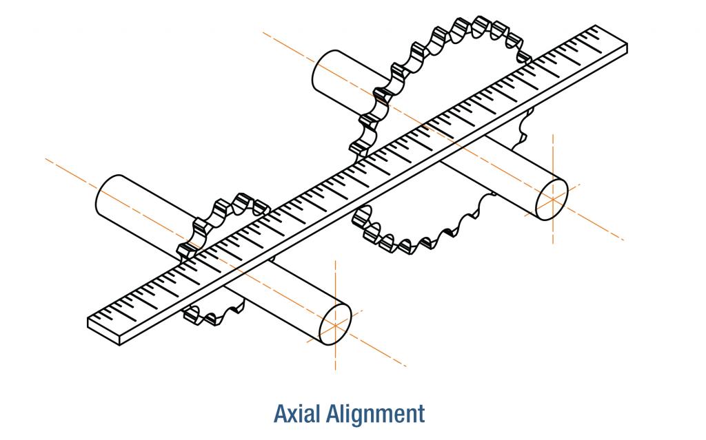 Allineamento assiale-6
