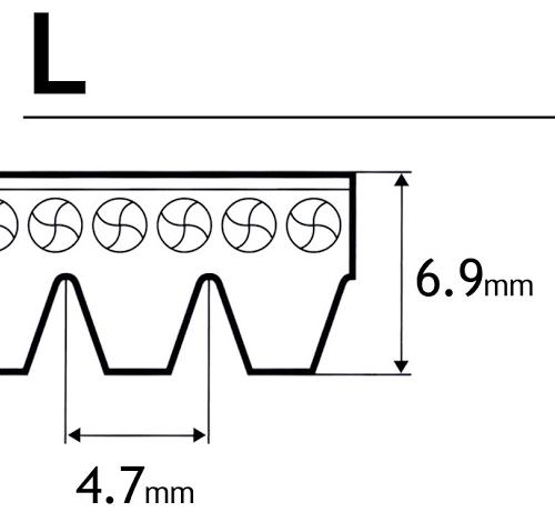 sezione pl